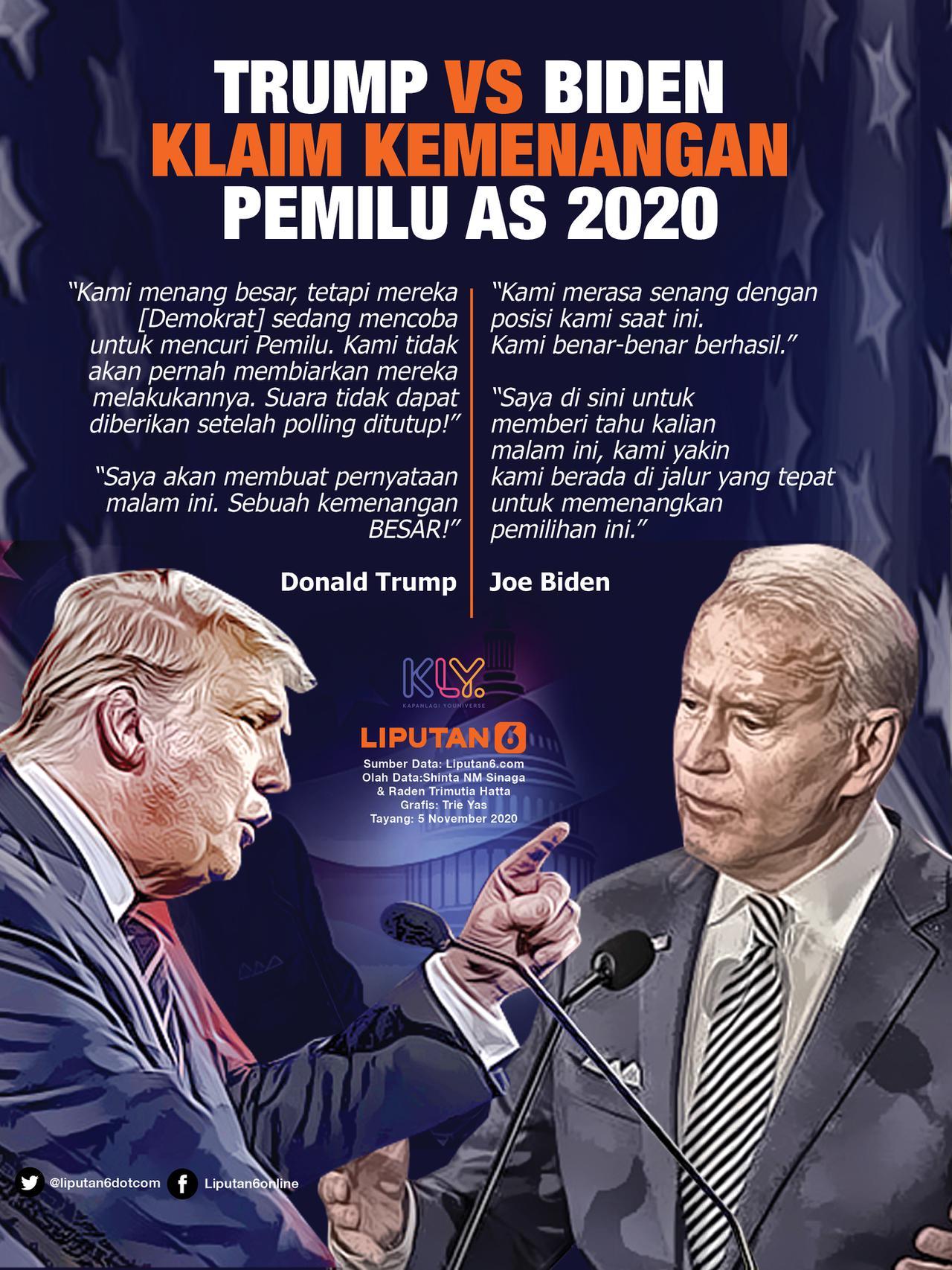 Infografis Trump Vs Biden Klaim Kemenangan Pemilu AS 2020